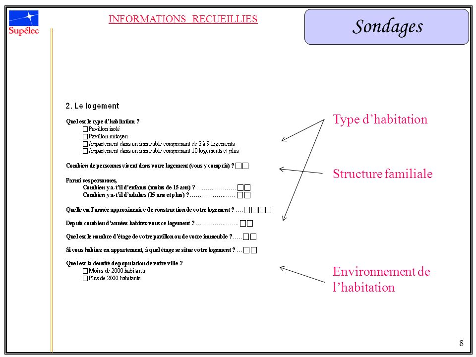Sondages INFORMATIONS RECUEILLIES 9