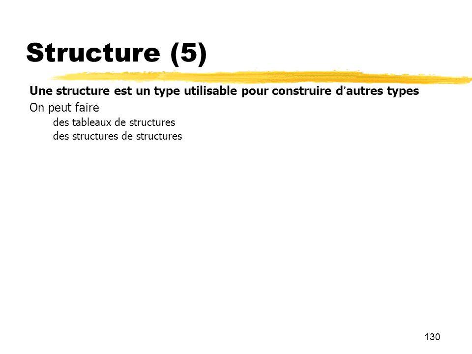130 Structure (5) Une structure est un type utilisable pour construire dautres types On peut faire des tableaux de structures des structures de struct
