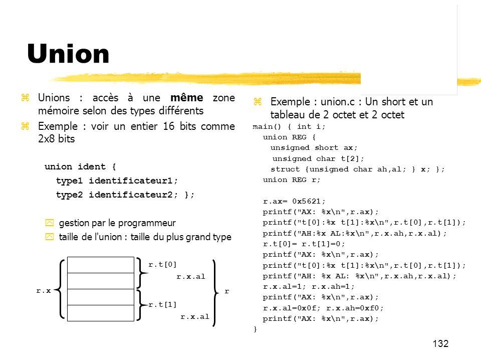 132 Union Unions : accès à une même zone mémoire selon des types différents Exemple : voir un entier 16 bits comme 2x8 bits union ident { type1 identi