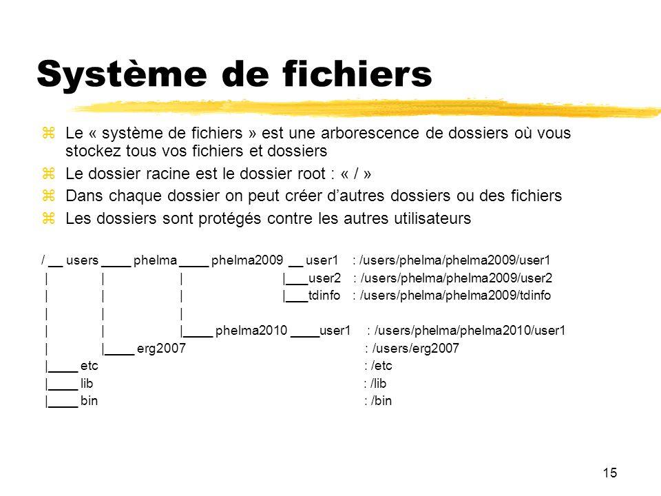 15 Système de fichiers Le « système de fichiers » est une arborescence de dossiers où vous stockez tous vos fichiers et dossiers Le dossier racine est