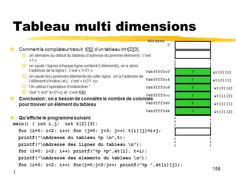 158 Tableau multi dimensions Comment le compilateur traduit t[i][j] dun tableau int t[2][3]; on démarre au début du tableau (ladresse du premier éléme