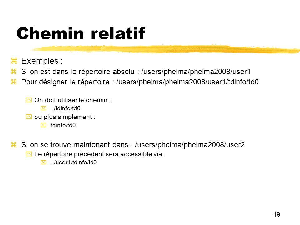 19 Chemin relatif Exemples : Si on est dans le répertoire absolu : /users/phelma/phelma2008/user1 Pour désigner le répertoire : /users/phelma/phelma20