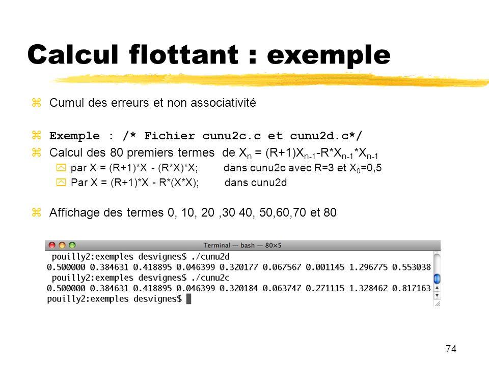 74 Cumul des erreurs et non associativité Exemple : /* Fichier cunu2c.c et cunu2d.c*/ Calcul des 80 premiers termes de X n = (R+1)X n-1 -R*X n-1 *X n-