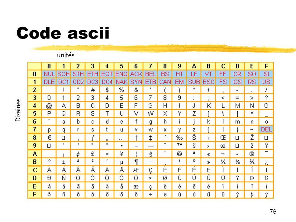 76 Code ascii unités Dizaines