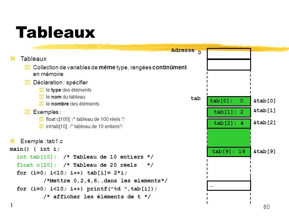 80 Tableaux Collection de variables de même type, rangées continûment en mémoire Déclaration : spécifier le type des éléments le nom du tableau le nom