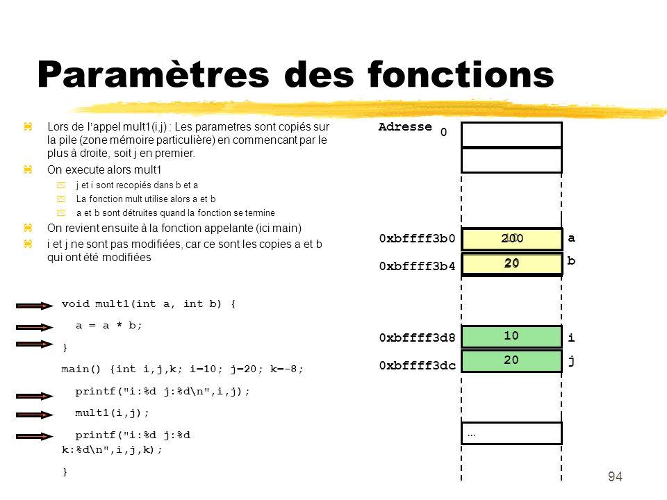 94 Paramètres des fonctions 20 10 0 Adresse i … j 20 10 0xbffff3b0 a b 0xbffff3b4 0xbffff3d8 0xbffff3dc 20 200 Lors de lappel mult1(i,j) : Les paramet