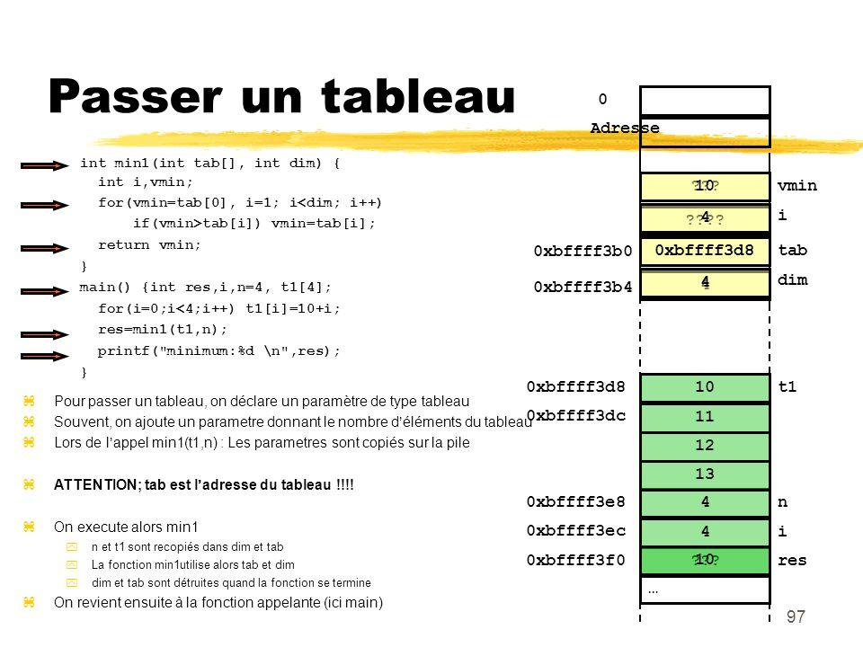 97 Passer un tableau 4 10 0 Adresse t1 … n 4 0xbffff3d8 0xbffff3b0 tab dim 0xbffff3b4 0xbffff3d8 0xbffff3dc 4 0xbffff3d8 Pour passer un tableau, on dé