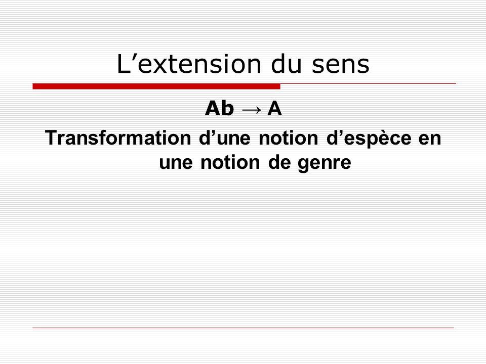 Lextension du sens Ab A Transformation dune notion despèce en une notion de genre