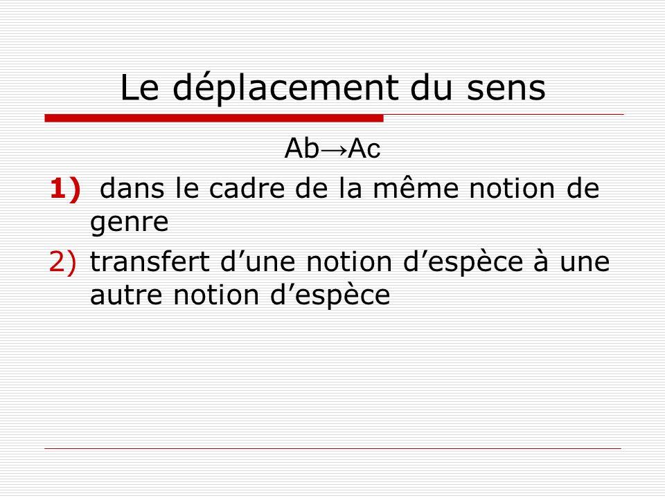 Le déplacement du sens Ab Ac 1) dans le cadre de la même notion de genre 2)transfert dune notion despèce à une autre notion despèce