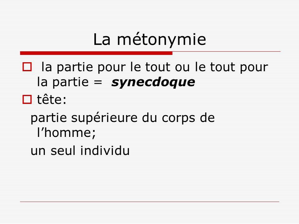 La métonymie la partie pour le tout ou le tout pour la partie = synecdoque tête: partie supérieure du corps de lhomme; un seul individu