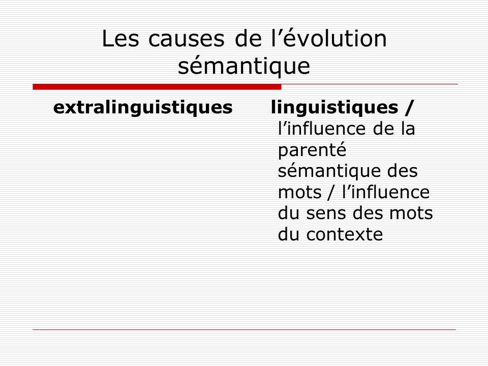 Les causes de lévolution sémantique extralinguistiques linguistiques / linfluence de la parenté sémantique des mots / linfluence du sens des mots du contexte