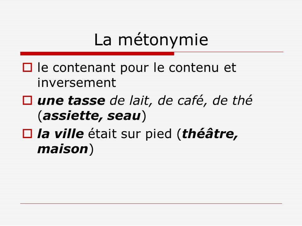 La métonymie le contenant pour le contenu et inversement une tasse de lait, de café, de thé (assiette, seau) la ville était sur pied (théâtre, maison)