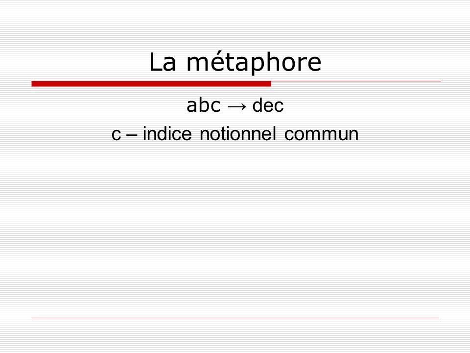 La métaphore abc dec c – indice notionnel commun