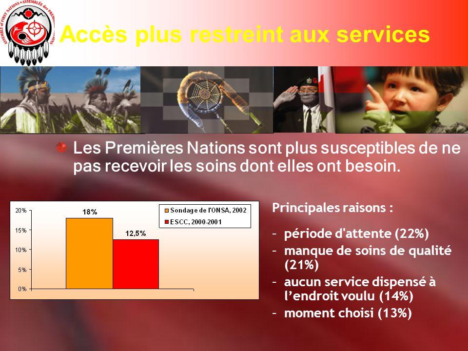 Accès plus restreint aux services Les Premières Nations sont plus susceptibles de ne pas recevoir les soins dont elles ont besoin.