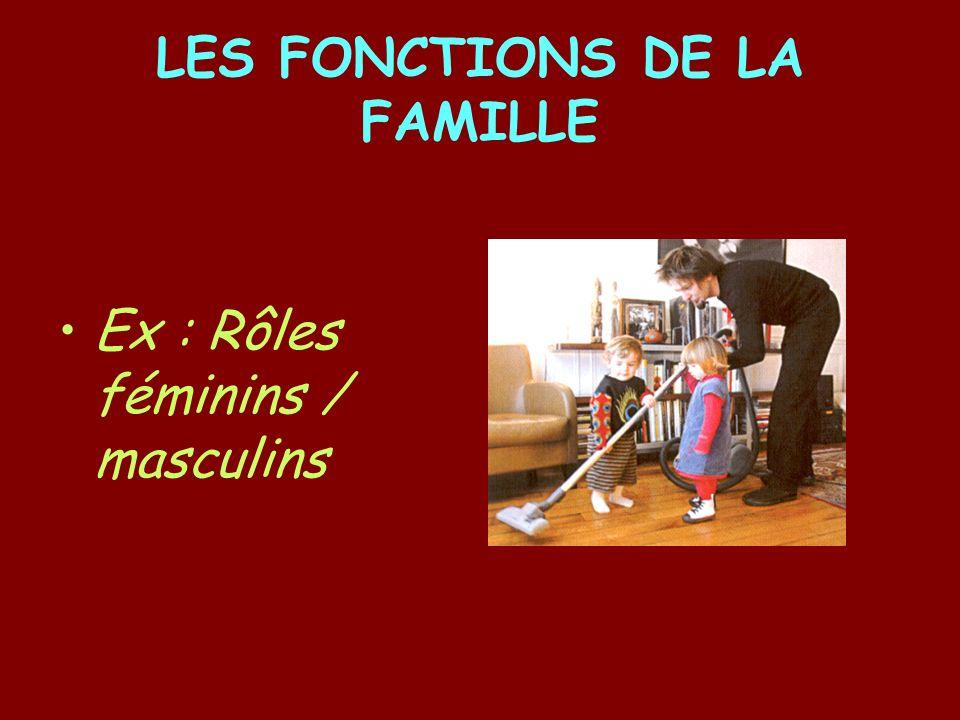 LES FONCTIONS DE LA FAMILLE Ex : Rôles féminins / masculins