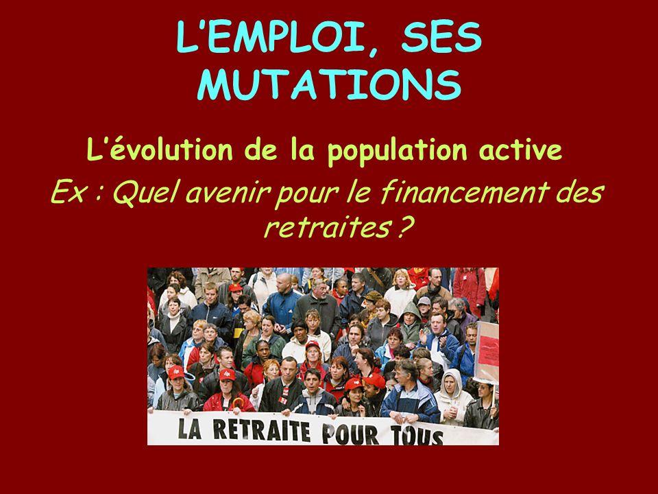 Lévolution de la population active Ex : Quel avenir pour le financement des retraites ?