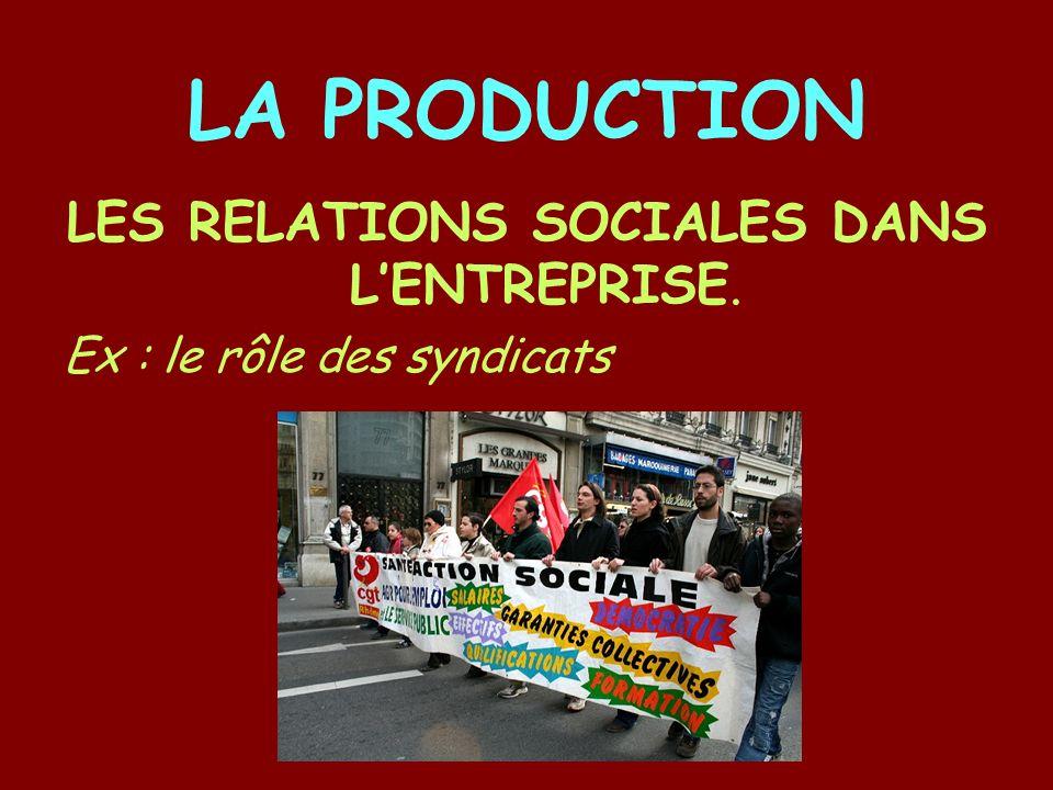 LA PRODUCTION LES RELATIONS SOCIALES DANS LENTREPRISE. Ex : le rôle des syndicats
