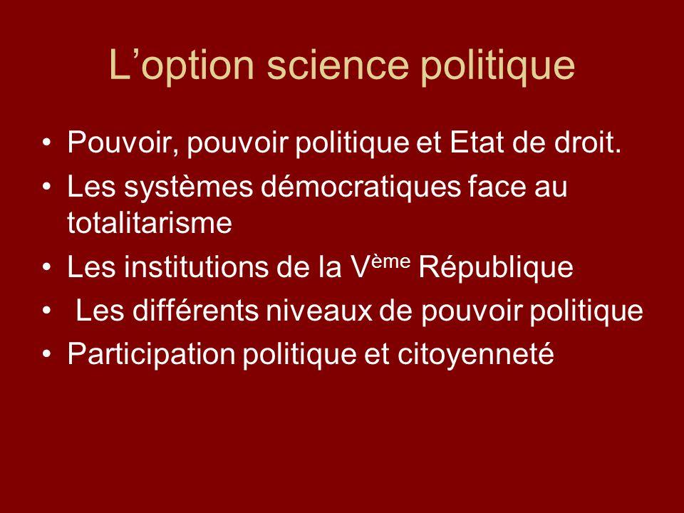 Loption science politique Pouvoir, pouvoir politique et Etat de droit.