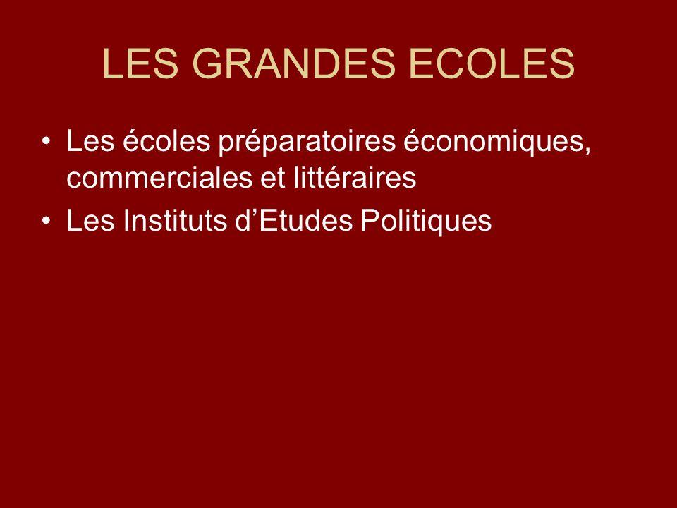 LES GRANDES ECOLES Les écoles préparatoires économiques, commerciales et littéraires Les Instituts dEtudes Politiques