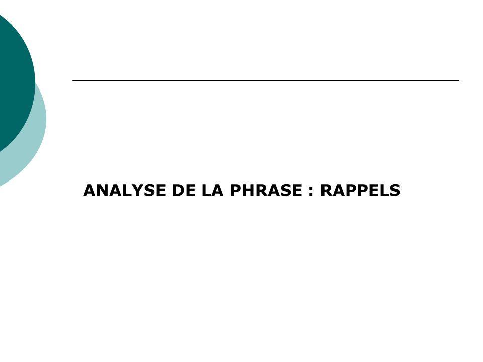 ANALYSE DE LA PHRASE : RAPPELS