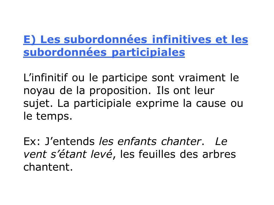 E) Les subordonnées infinitives et les subordonnées participiales Linfinitif ou le participe sont vraiment le noyau de la proposition. Ils ont leur su