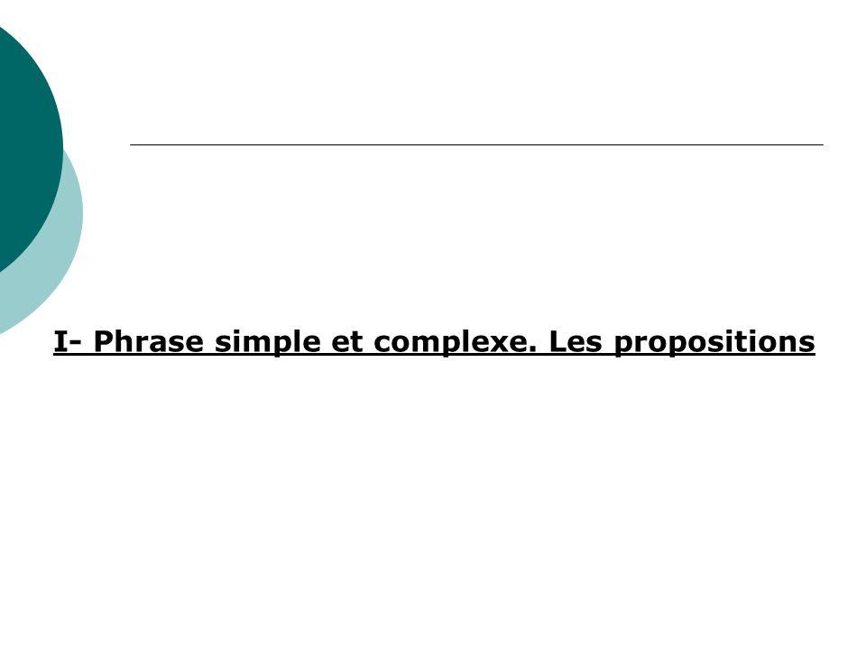 A) Les phrases simples et complexes se différencient selon le nombre de verbes conjugués quelles contiennent: -phrase simple : un seul verbe conjugué.