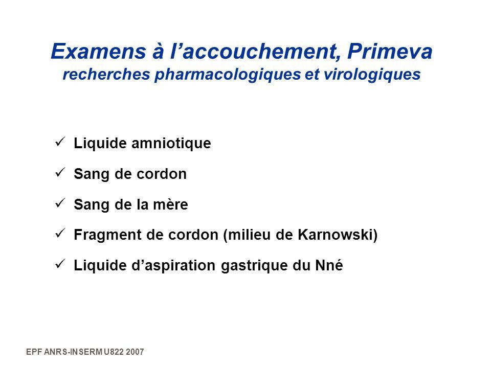 EPF ANRS-INSERM U822 2007 Examens à laccouchement, Primeva recherches pharmacologiques et virologiques Liquide amniotique Sang de cordon Sang de la mè