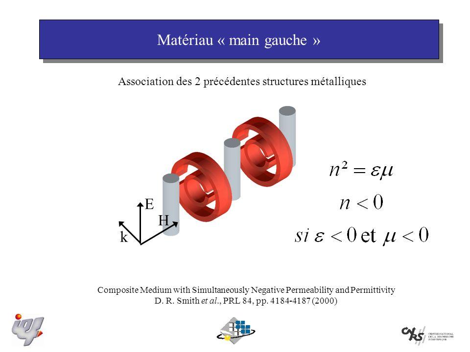 Association des 2 précédentes structures métalliques Composite Medium with Simultaneously Negative Permeability and Permittivity D.