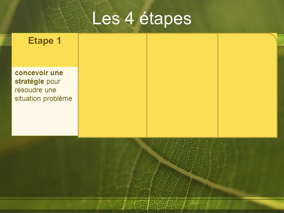 Les 4 étapes Etape 1Etape 2Etape 3Etape 4 concevoir une stratégie pour résoudre une situation problème mettre en œuvre le protocole de résolution pour