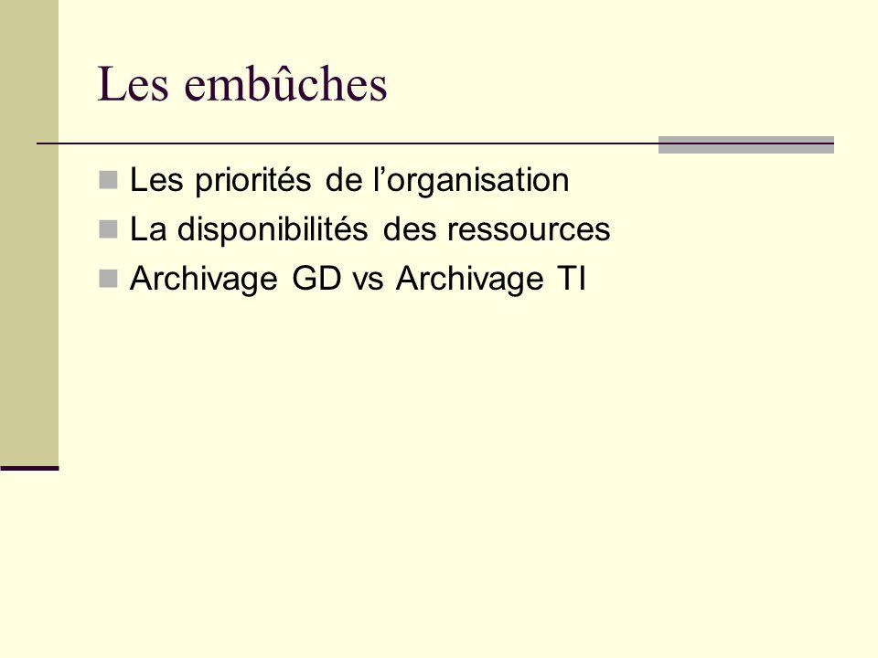 Les embûches Les priorités de lorganisation La disponibilités des ressources Archivage GD vs Archivage TI