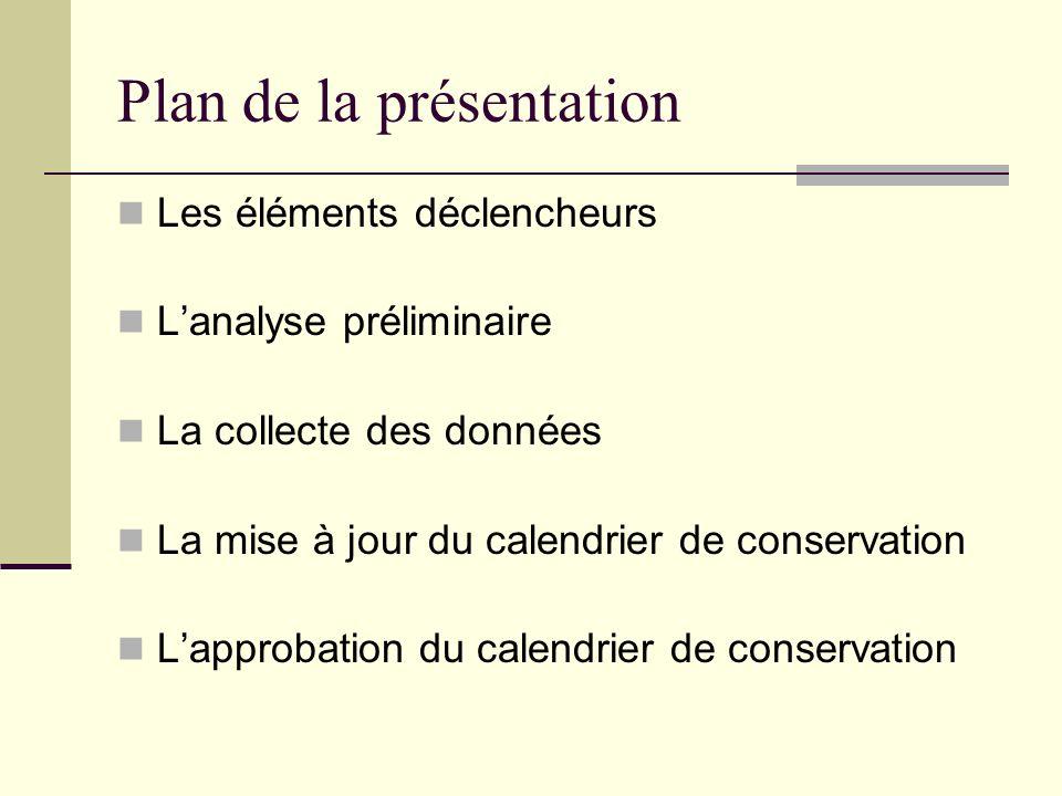 Plan de la présentation Les éléments déclencheurs Lanalyse préliminaire La collecte des données La mise à jour du calendrier de conservation Lapprobat