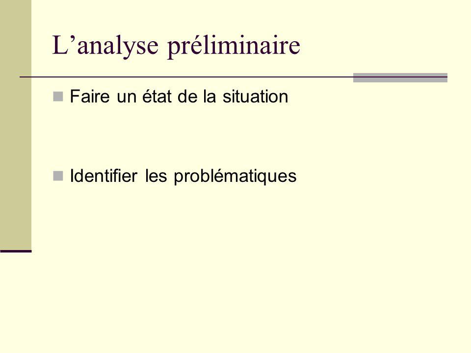 Lanalyse préliminaire Faire un état de la situation Identifier les problématiques