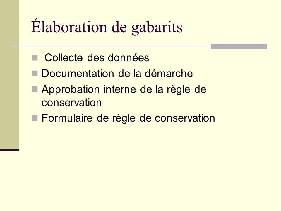 Élaboration de gabarits Collecte des données Documentation de la démarche Approbation interne de la règle de conservation Formulaire de règle de conse