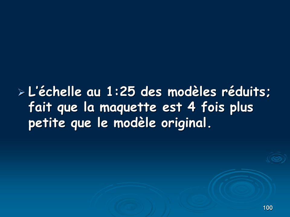 100 Léchelle au 1:25 des modèles réduits; fait que la maquette est 4 fois plus petite que le modèle original.