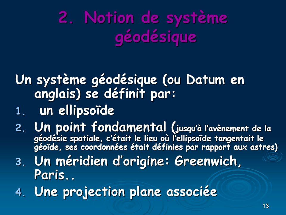 13 Un système géodésique (ou Datum en anglais) se définit par: 1. un ellipsoïde 2. Un point fondamental ( jusquà lavènement de la géodésie spatiale, c