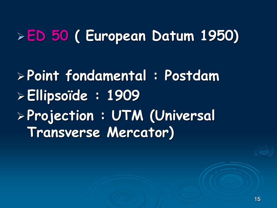 15 ED 50 ( European Datum 1950) ED 50 ( European Datum 1950) Point fondamental : Postdam Point fondamental : Postdam Ellipsoïde : 1909 Ellipsoïde : 1909 Projection : UTM (Universal Transverse Mercator) Projection : UTM (Universal Transverse Mercator)