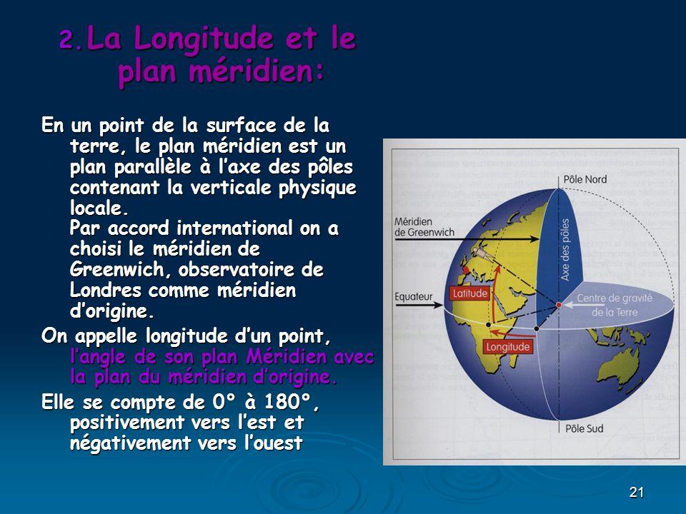 21 2. La Longitude et le plan méridien: En un point de la surface de la terre, le plan méridien est un plan parallèle à laxe des pôles contenant la ve