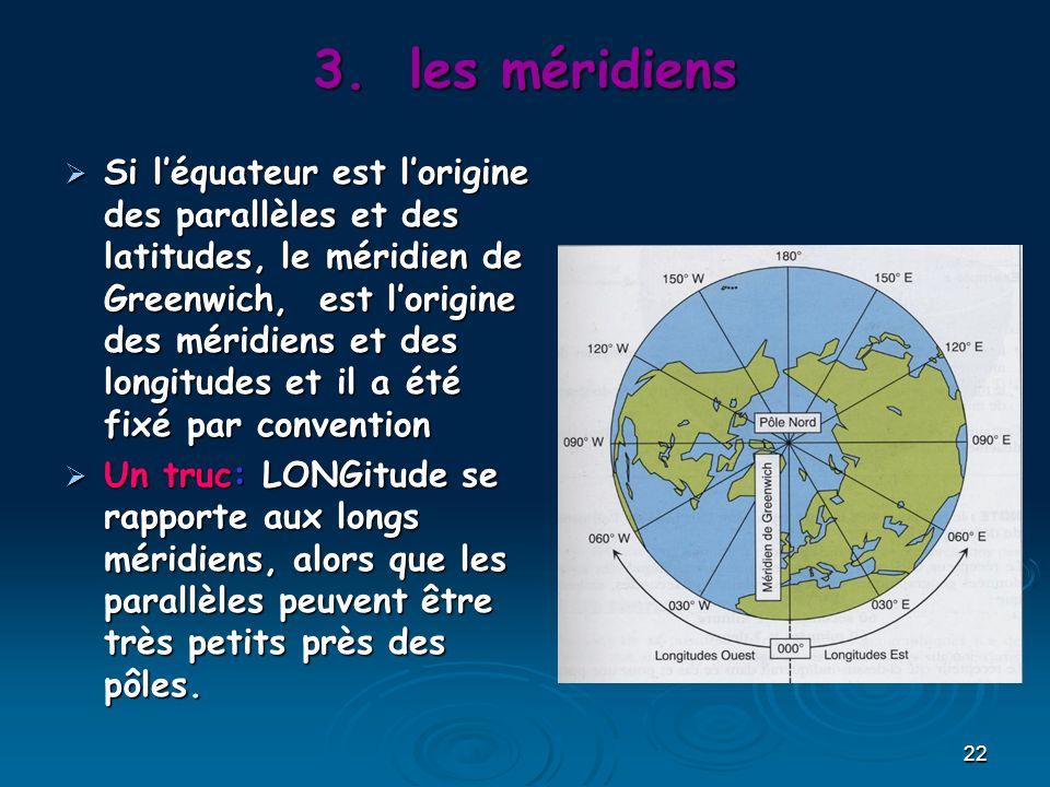 22 3.les méridiens Si léquateur est lorigine des parallèles et des latitudes, le méridien de Greenwich, est lorigine des méridiens et des longitudes et il a été fixé par convention Si léquateur est lorigine des parallèles et des latitudes, le méridien de Greenwich, est lorigine des méridiens et des longitudes et il a été fixé par convention Un truc: LONGitude se rapporte aux longs méridiens, alors que les parallèles peuvent être très petits près des pôles.