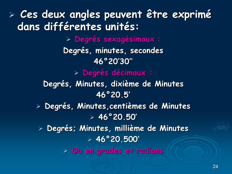 24 Ces deux angles peuvent être exprimé dans différentes unités: Ces deux angles peuvent être exprimé dans différentes unités: Degrés sexagésimaux : Degrés sexagésimaux : Degrés, minutes, secondes 46°2030 Degrés décimaux : Degrés décimaux : Degrés, Minutes, dixième de Minutes 46°20.5 Degrés, Minutes,centièmes de Minutes Degrés, Minutes,centièmes de Minutes 46°20.50 46°20.50 Degrés; Minutes, millième de Minutes Degrés; Minutes, millième de Minutes 46°20.500 46°20.500 Ou en grades et radians Ou en grades et radians