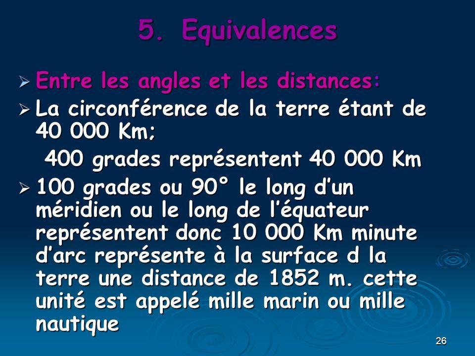 26 5.Equivalences Entre les angles et les distances: Entre les angles et les distances: La circonférence de la terre étant de 40 000 Km; La circonférence de la terre étant de 40 000 Km; 400 grades représentent 40 000 Km 400 grades représentent 40 000 Km 100 grades ou 90° le long dun méridien ou le long de léquateur représentent donc 10 000 Km minute darc représente à la surface d la terre une distance de 1852 m.