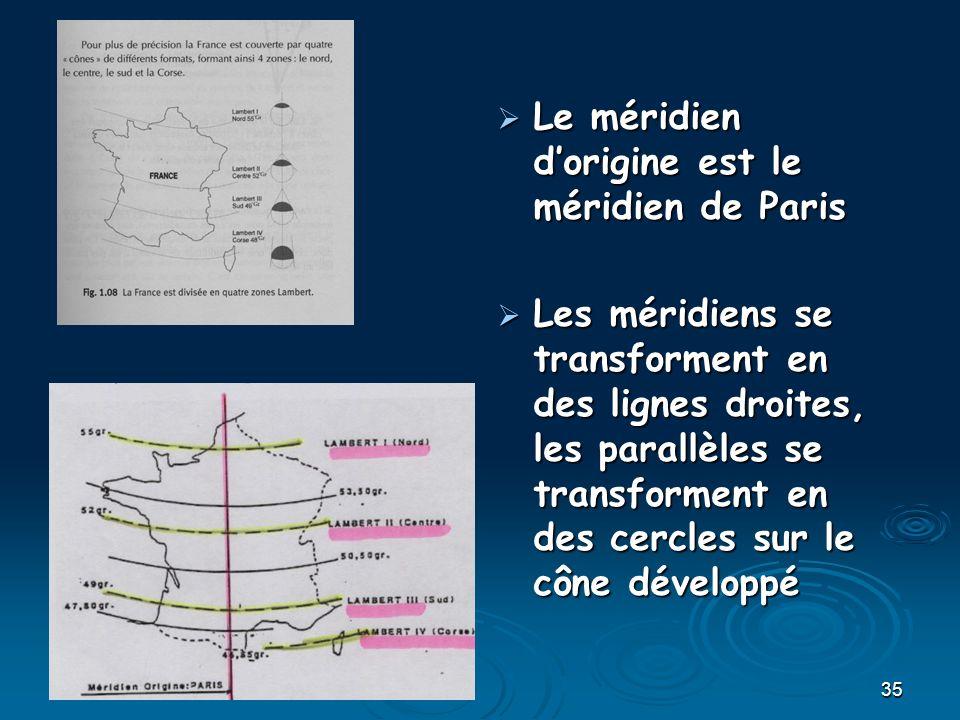 35 Le méridien dorigine est le méridien de Paris Le méridien dorigine est le méridien de Paris Les méridiens se transforment en des lignes droites, les parallèles se transforment en des cercles sur le cône développé Les méridiens se transforment en des lignes droites, les parallèles se transforment en des cercles sur le cône développé