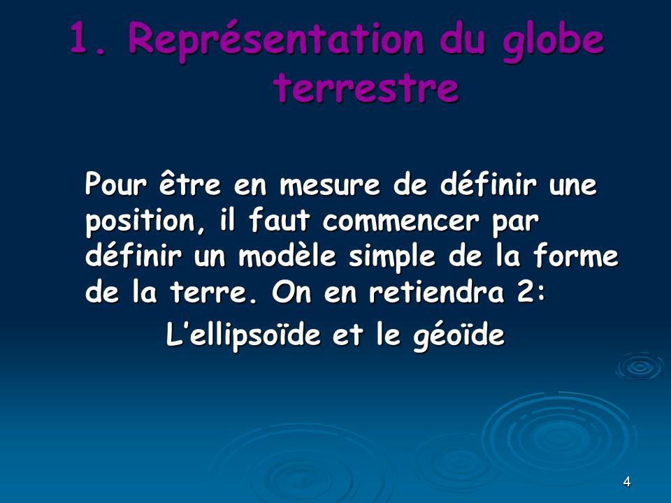 4 Pour être en mesure de définir une position, il faut commencer par définir un modèle simple de la forme de la terre. On en retiendra 2: Lellipsoïde