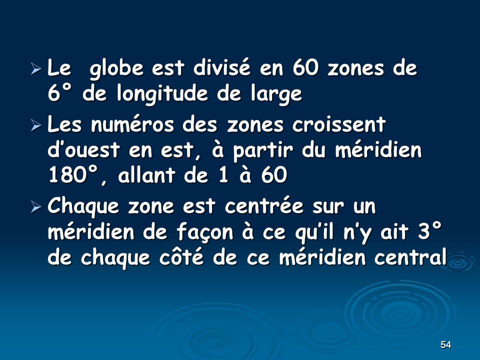 54 Le globe est divisé en 60 zones de 6° de longitude de large Le globe est divisé en 60 zones de 6° de longitude de large Les numéros des zones croissent douest en est, à partir du méridien 180°, allant de 1 à 60 Les numéros des zones croissent douest en est, à partir du méridien 180°, allant de 1 à 60 Chaque zone est centrée sur un méridien de façon à ce quil ny ait 3° de chaque côté de ce méridien central Chaque zone est centrée sur un méridien de façon à ce quil ny ait 3° de chaque côté de ce méridien central