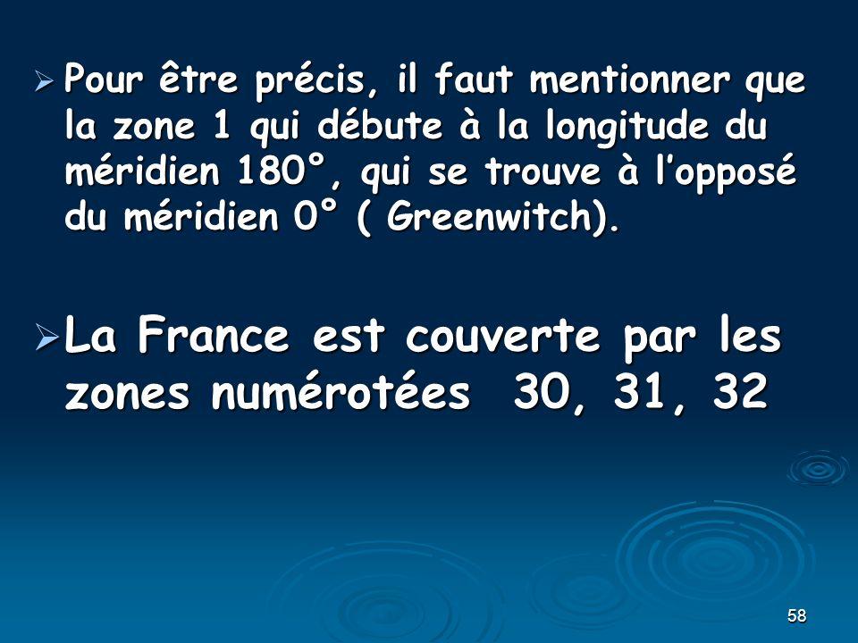 58 Pour être précis, il faut mentionner que la zone 1 qui débute à la longitude du méridien 180°, qui se trouve à lopposé du méridien 0° ( Greenwitch).