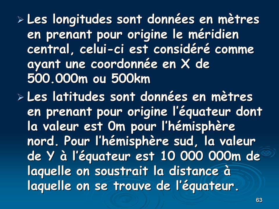 63 Les longitudes sont données en mètres en prenant pour origine le méridien central, celui-ci est considéré comme ayant une coordonnée en X de 500.000m ou 500km Les longitudes sont données en mètres en prenant pour origine le méridien central, celui-ci est considéré comme ayant une coordonnée en X de 500.000m ou 500km Les latitudes sont données en mètres en prenant pour origine léquateur dont la valeur est 0m pour lhémisphère nord.