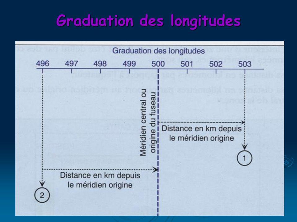69 Graduation des longitudes