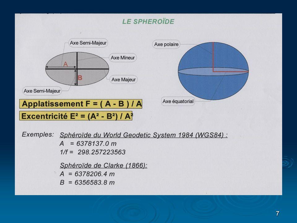 8 b) Lellipsoïde de Clark: Lellipsoïde de Clark 1880 français est fondé sur la réseau de points de triangulation NTD ( Nouvelle Triangulation Française).