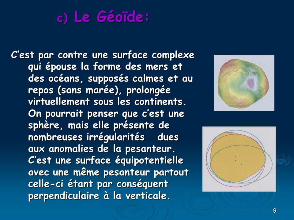 9 c) Le Géoïde: Cest par contre une surface complexe qui épouse la forme des mers et des océans, supposés calmes et au repos (sans marée), prolongée virtuellement sous les continents.