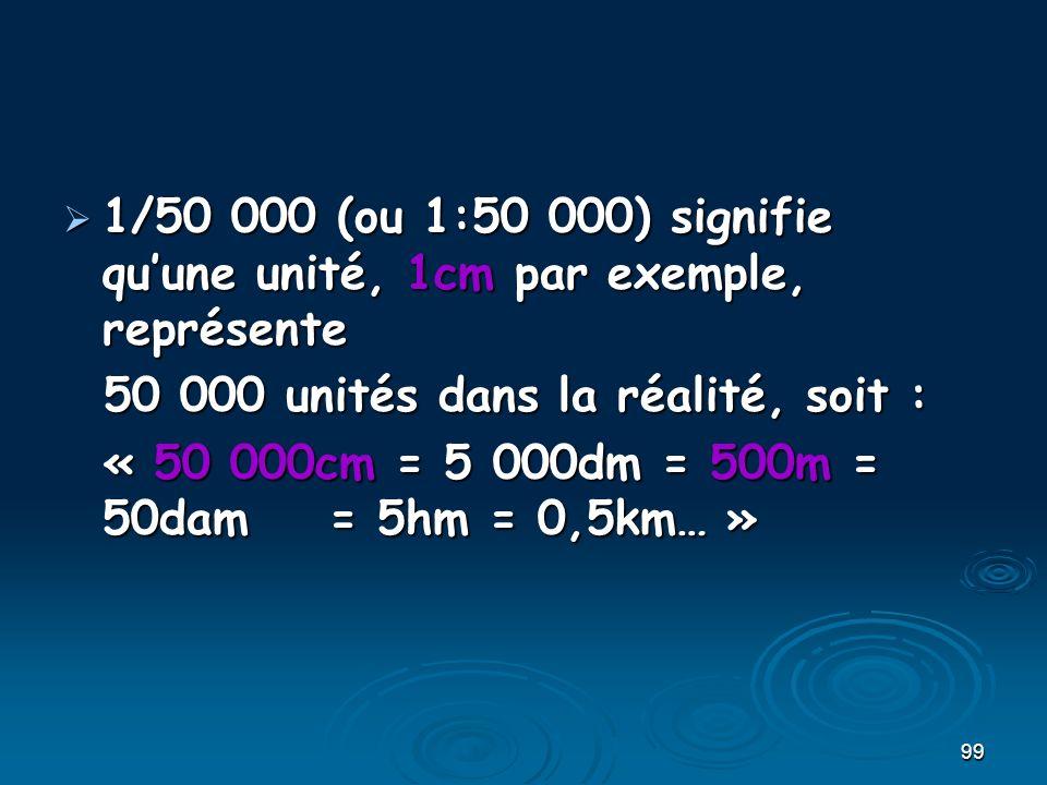 99 1/50 000 (ou 1:50 000) signifie quune unité, 1cm par exemple, représente 1/50 000 (ou 1:50 000) signifie quune unité, 1cm par exemple, représente 50 000 unités dans la réalité, soit : 50 000 unités dans la réalité, soit : « 50 000cm = 5 000dm = 500m = 50dam = 5hm = 0,5km… » « 50 000cm = 5 000dm = 500m = 50dam = 5hm = 0,5km… »