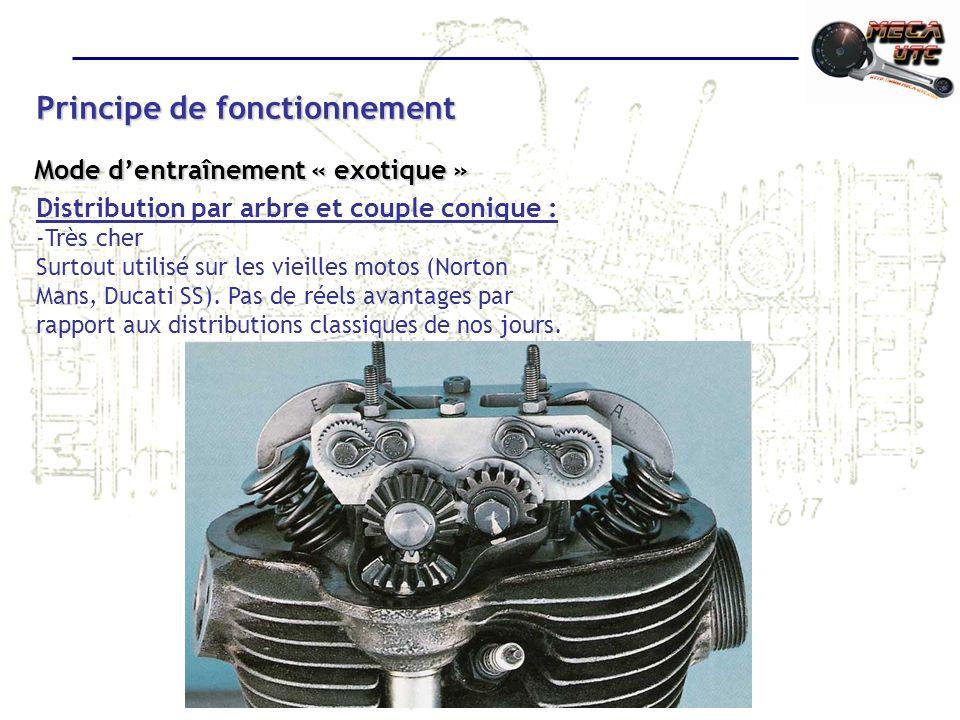 Principe de fonctionnement Mode dentraînement « exotique » Distribution par arbre et couple conique : -Très cher Surtout utilisé sur les vieilles motos (Norton Mans, Ducati SS).